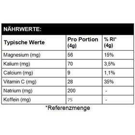 High5 Zero Xtreme Electrolyte Sport-Brausetabletten 20 Stück Pink Grapefruit